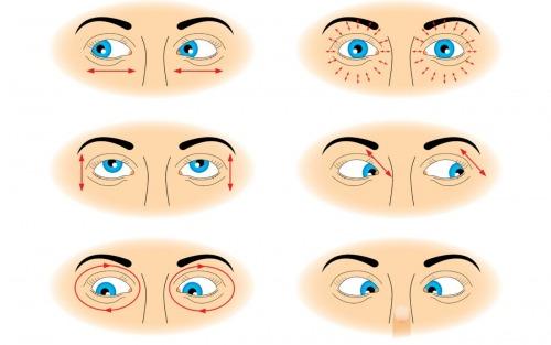 ورزش تقویت عضلات چشم