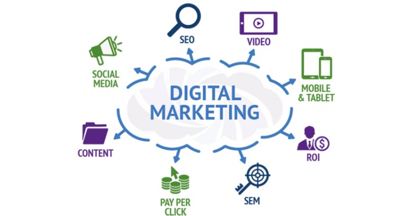 دیجیتال مارکتینگ 1