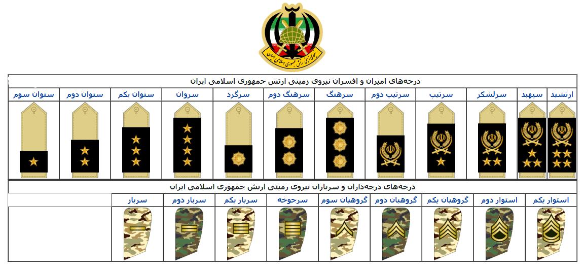 نیروی زمینی ارتش (نزاجا)