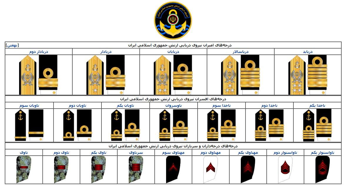 درجه نظامی نیروی دریایی ارتش (نداجا)