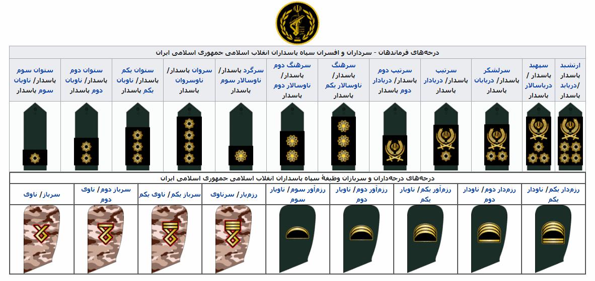 درجه در سپاه پاسداران