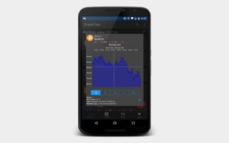 اپلیکشن کیف پول دیجیتال - CryptoTrax Coin Portfolio